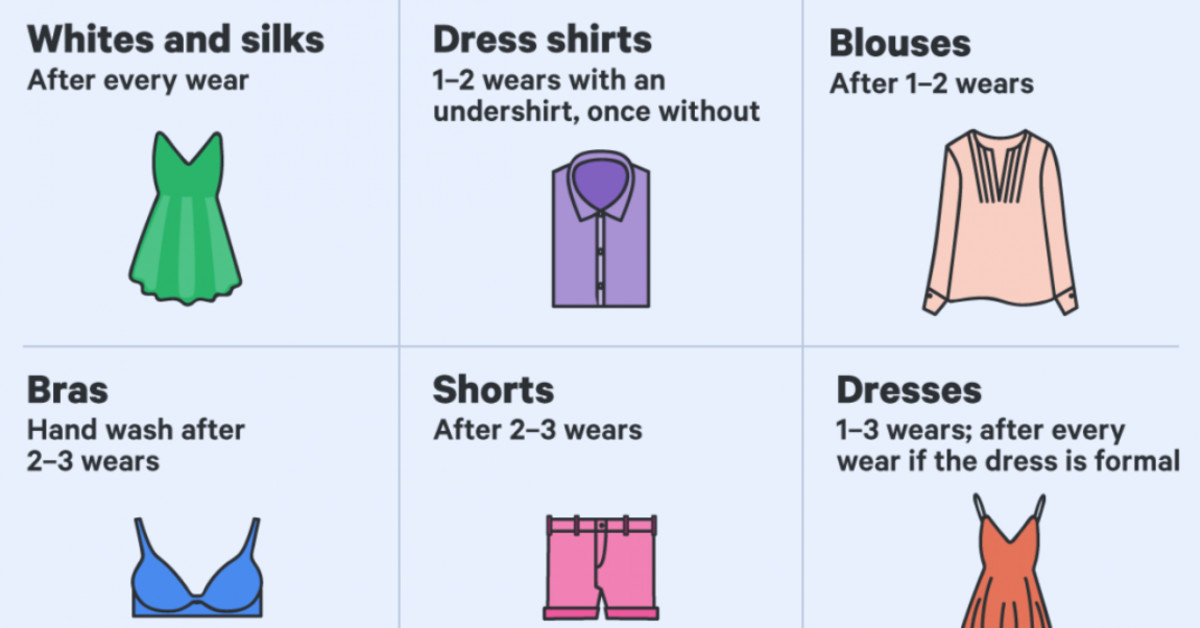 This Chart Perfectly Explains How Often You Should Wash Your Clothing
