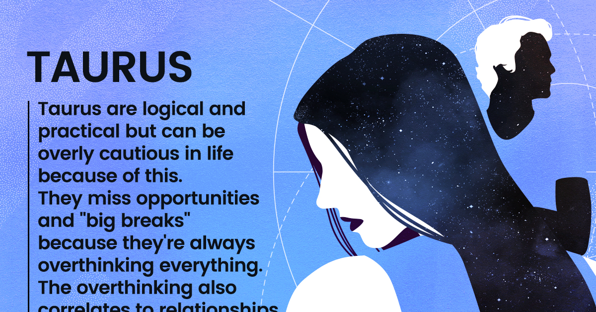 Here Are Your Biggest Weaknesses, Based On Your Zodiac Sign